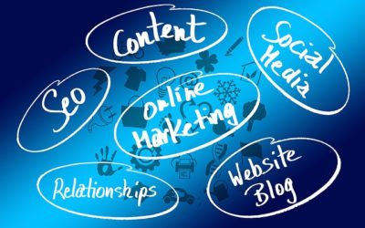What is Marketing Communications?